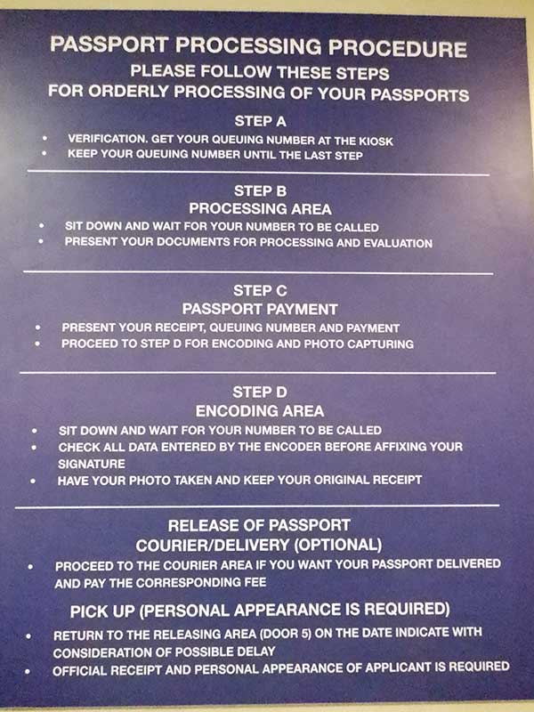 dfa passport procedure